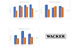 Wacker-white-paper-900x550.jpg