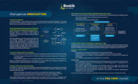 Bostik PSTC poster