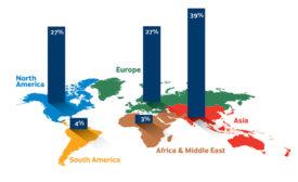 AWA global release liner market