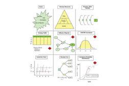 Chemquest chart