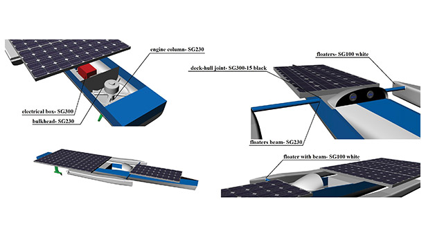Sailing on Solar with Structural Adhesives