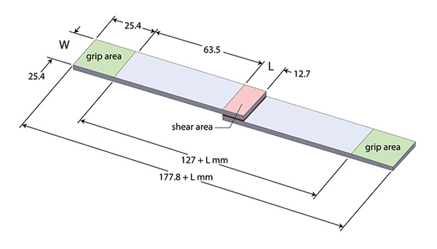 strength of adhesives in a lap joint essay Analysis of adhesive-bonded single-lap joint with an interfacial crack and a void  the bond strength between the adhesive and the substrate  an adhesive-bonded .
