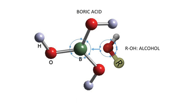 Boron and adhesives