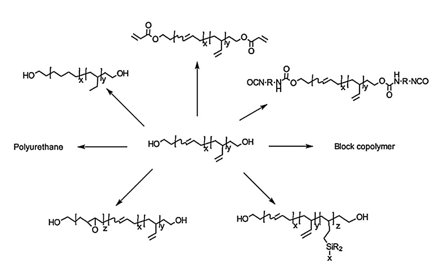 Chemical modification of HTPB