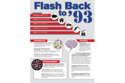 Flash back to 1993 Infographic