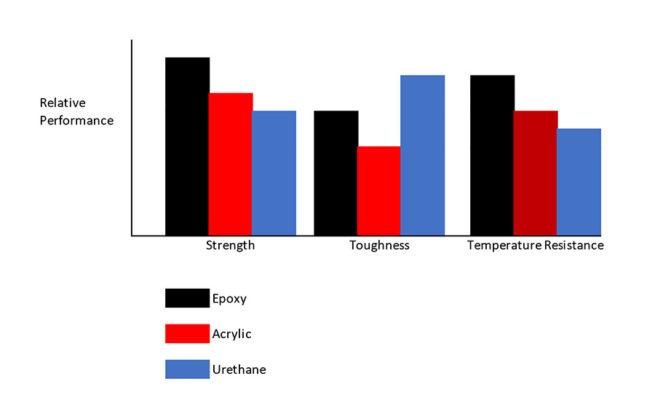 Relative-performance-graph